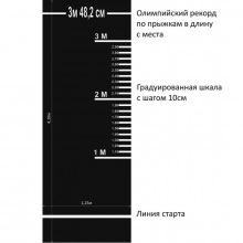 Дорожка (Разметка) для прыжков в длину с места